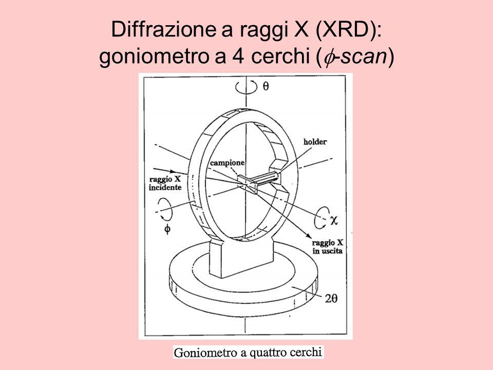 Diffrazione a raggi X (XRD): goniometro a 4 cerchi (  -scan)