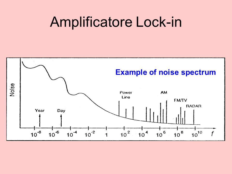 f Example of noise spectrum