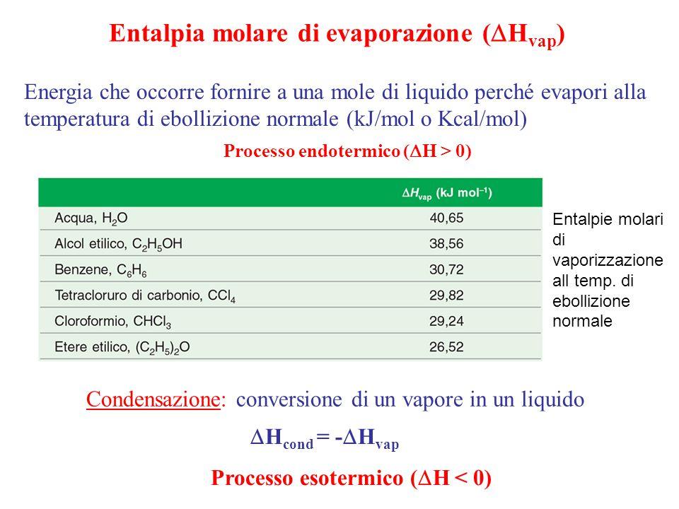 Entalpia molare di evaporazione (  H vap ) Energia che occorre fornire a una mole di liquido perché evapori alla temperatura di ebollizione normale (