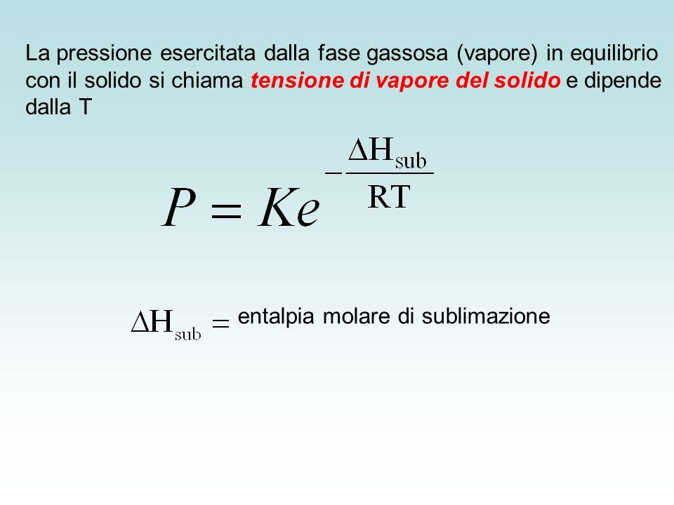 La pressione esercitata dalla fase gassosa (vapore) in equilibrio con il solido si chiama tensione di vapore del solido e dipende dalla T entalpia mol
