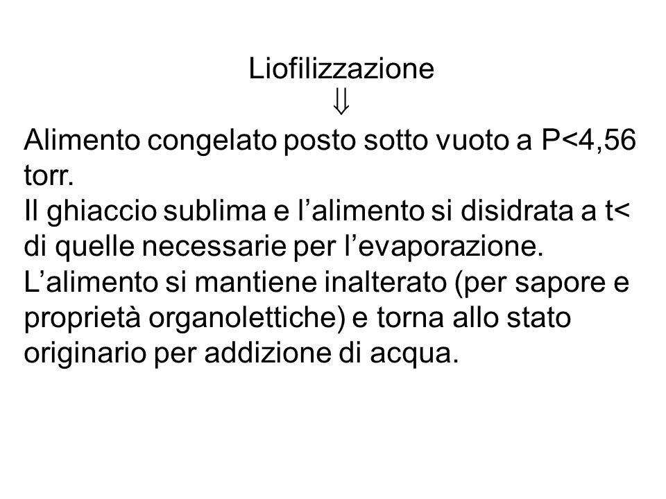 Liofilizzazione  Alimento congelato posto sotto vuoto a P<4,56 torr. Il ghiaccio sublima e l'alimento si disidrata a t< di quelle necessarie per l'ev