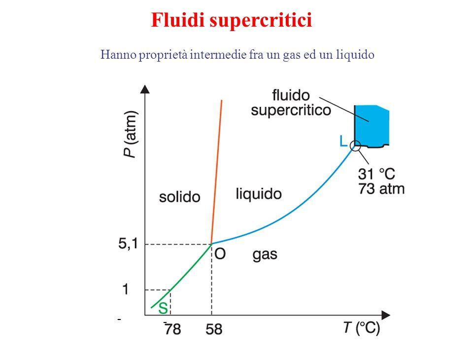 - - Fluidi supercritici Hanno proprietà intermedie fra un gas ed un liquido