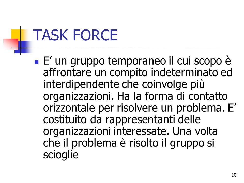 10 TASK FORCE E' un gruppo temporaneo il cui scopo è affrontare un compito indeterminato ed interdipendente che coinvolge più organizzazioni. Ha la fo