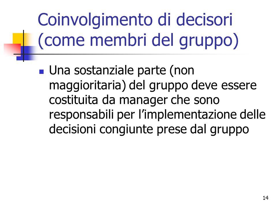 14 Coinvolgimento di decisori (come membri del gruppo) Una sostanziale parte (non maggioritaria) del gruppo deve essere costituita da manager che sono