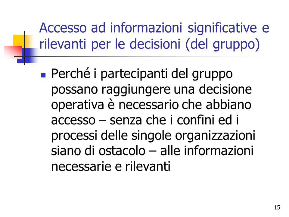 15 Accesso ad informazioni significative e rilevanti per le decisioni (del gruppo) Perché i partecipanti del gruppo possano raggiungere una decisione