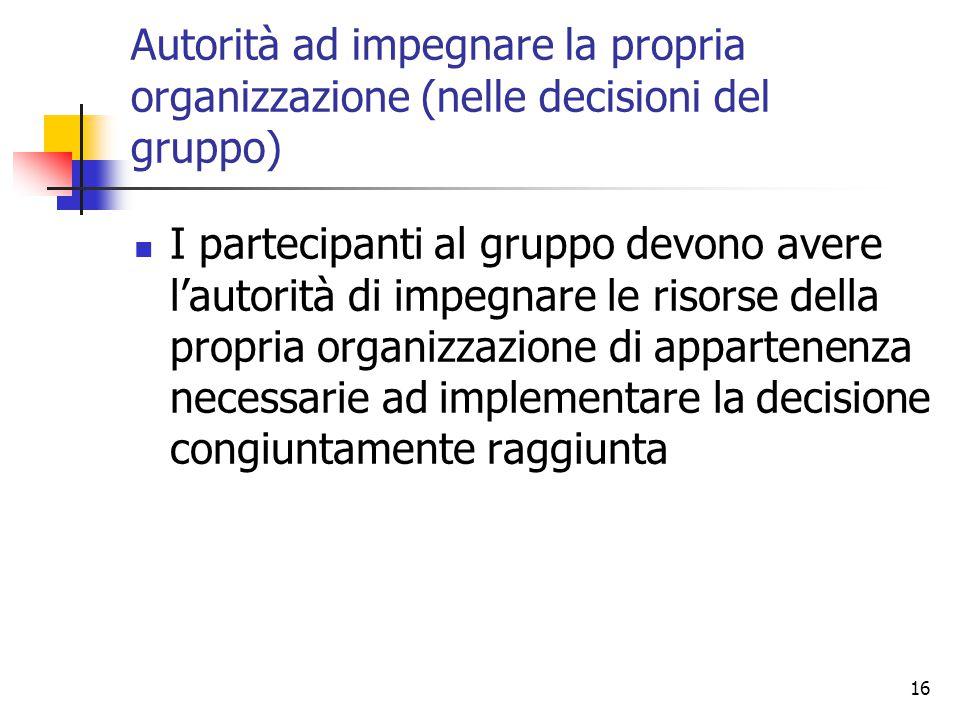 16 Autorità ad impegnare la propria organizzazione (nelle decisioni del gruppo) I partecipanti al gruppo devono avere l'autorità di impegnare le risor