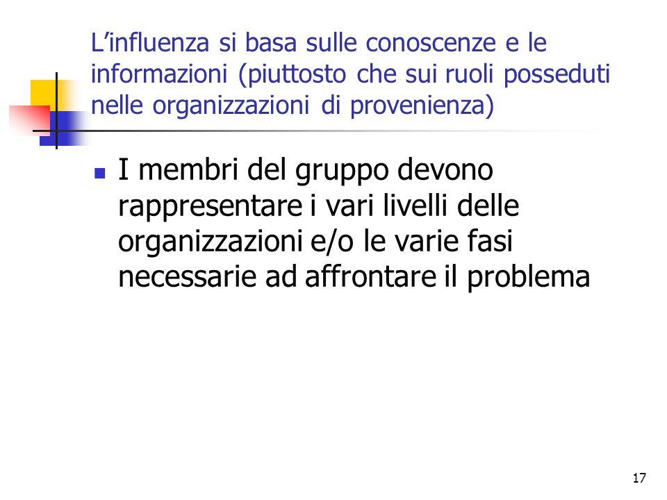 17 L'influenza si basa sulle conoscenze e le informazioni (piuttosto che sui ruoli posseduti nelle organizzazioni di provenienza) I membri del gruppo