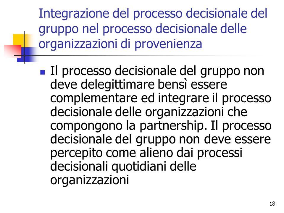 18 Integrazione del processo decisionale del gruppo nel processo decisionale delle organizzazioni di provenienza Il processo decisionale del gruppo no