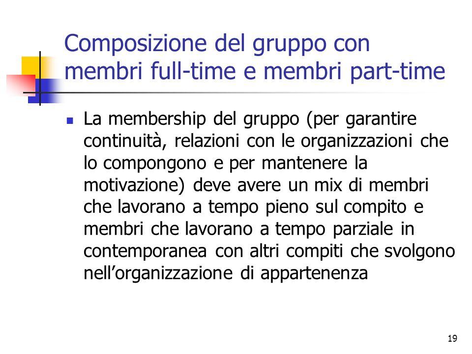 19 Composizione del gruppo con membri full-time e membri part-time La membership del gruppo (per garantire continuità, relazioni con le organizzazioni