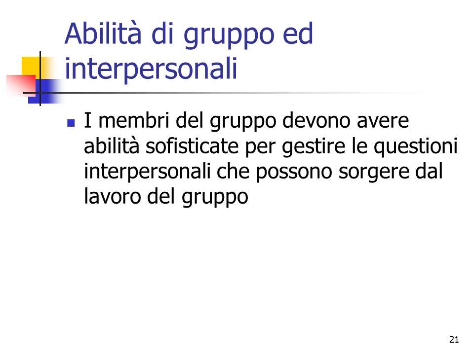21 Abilità di gruppo ed interpersonali I membri del gruppo devono avere abilità sofisticate per gestire le questioni interpersonali che possono sorger