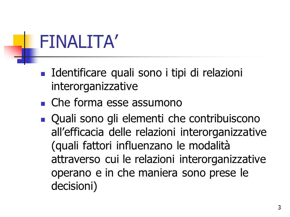 3 FINALITA' Identificare quali sono i tipi di relazioni interorganizzative Che forma esse assumono Quali sono gli elementi che contribuiscono all'effi