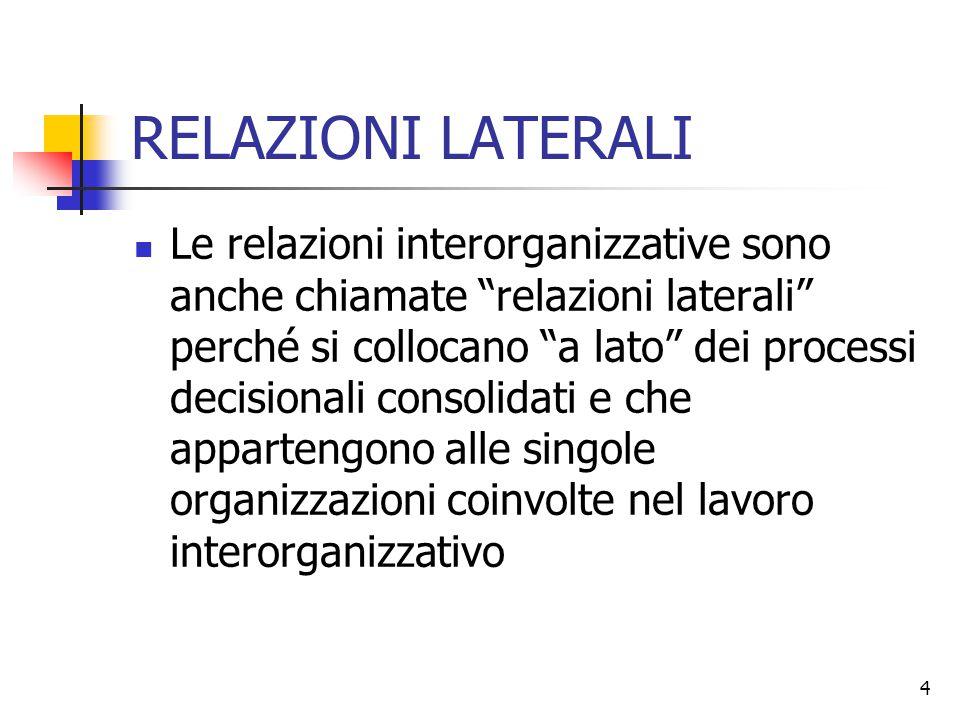 """4 RELAZIONI LATERALI Le relazioni interorganizzative sono anche chiamate """"relazioni laterali"""" perché si collocano """"a lato"""" dei processi decisionali co"""