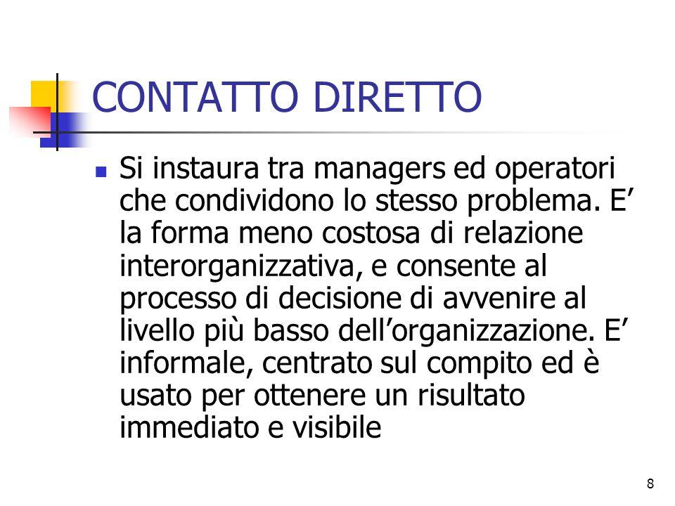 8 CONTATTO DIRETTO Si instaura tra managers ed operatori che condividono lo stesso problema. E' la forma meno costosa di relazione interorganizzativa,