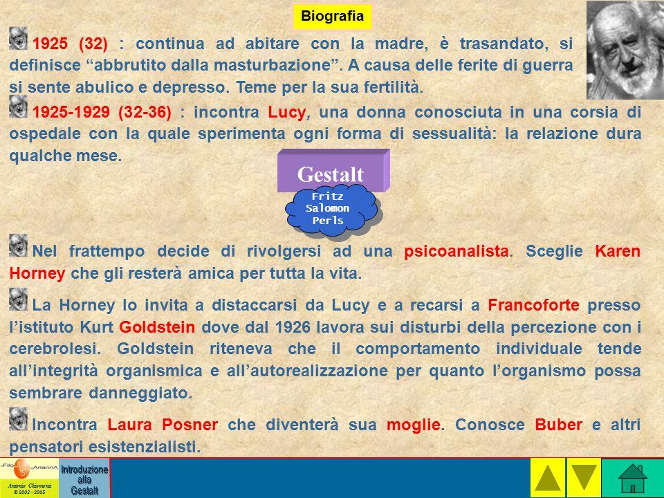 Antonio Chiomenti © 2002 - 2005 Introduzione alla Gestalt Biografia 1925 (32) : continua ad abitare con la madre, è trasandato, si definisce abbrutito dalla masturbazione .