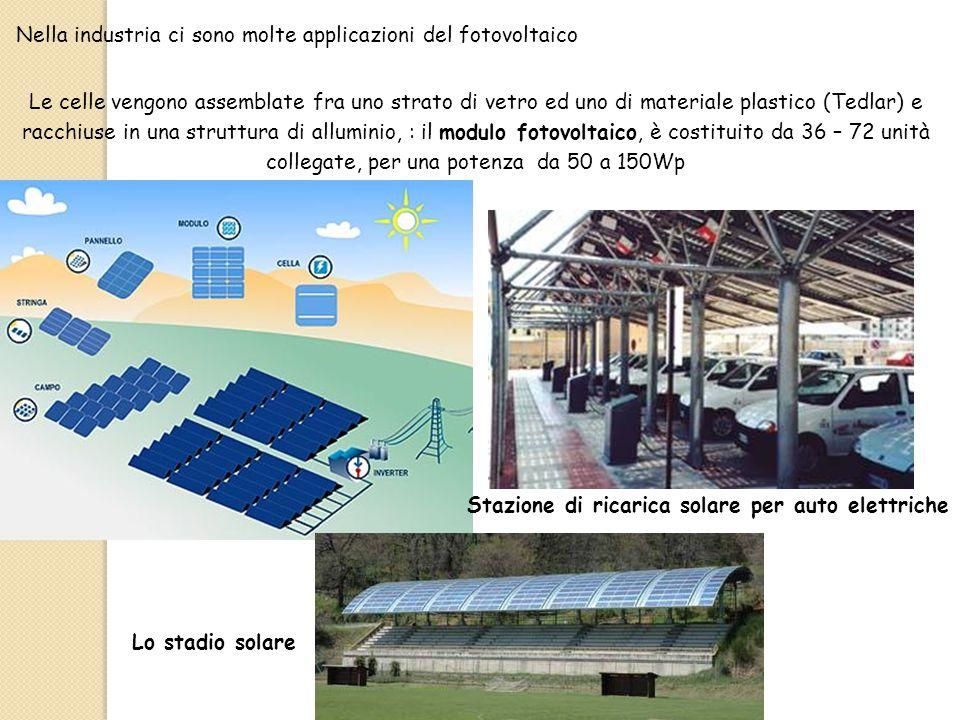 Nella industria ci sono molte applicazioni del fotovoltaico Le celle vengono assemblate fra uno strato di vetro ed uno di materiale plastico (Tedlar) e racchiuse in una struttura di alluminio, : il modulo fotovoltaico, è costituito da 36 – 72 unità collegate, per una potenza da 50 a 150Wp Stazione di ricarica solare per auto elettriche Lo stadio solare