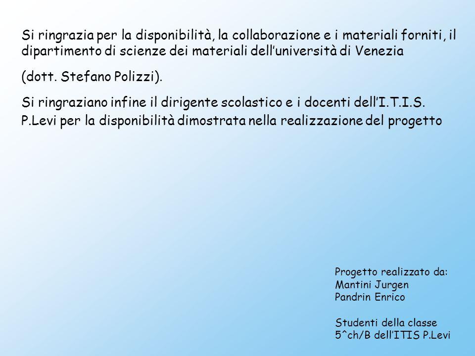 Si ringrazia per la disponibilità, la collaborazione e i materiali forniti, il dipartimento di scienze dei materiali dell'università di Venezia (dott.