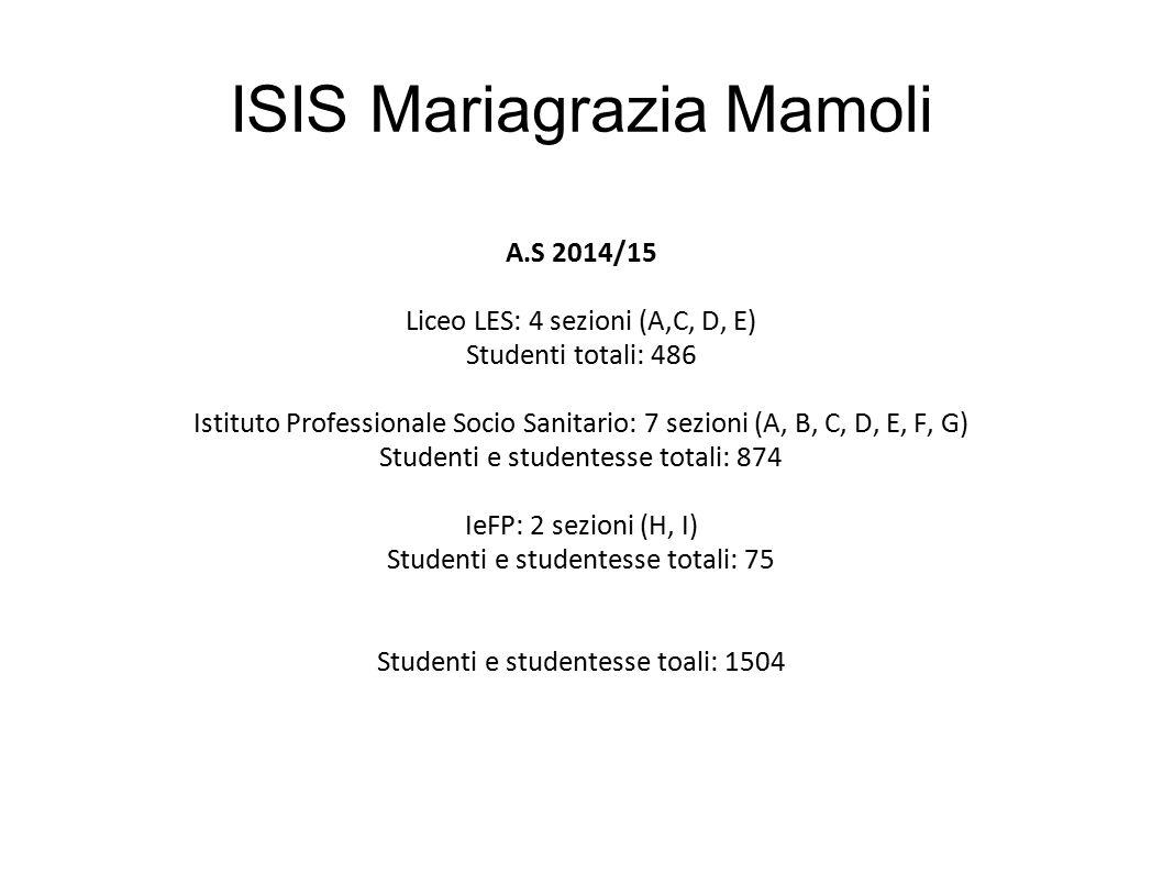 ISIS Mariagrazia Mamoli DOVE SIAMO La sede centrale si trova in via Brembilla, 3 Utilizziamo aule presso l Istituto Caniana (adicente alla sede centrale) Utilizziamo poche aule presso l Istituto Commerciale Belotti in via Stezzano (quartiere Celadina)