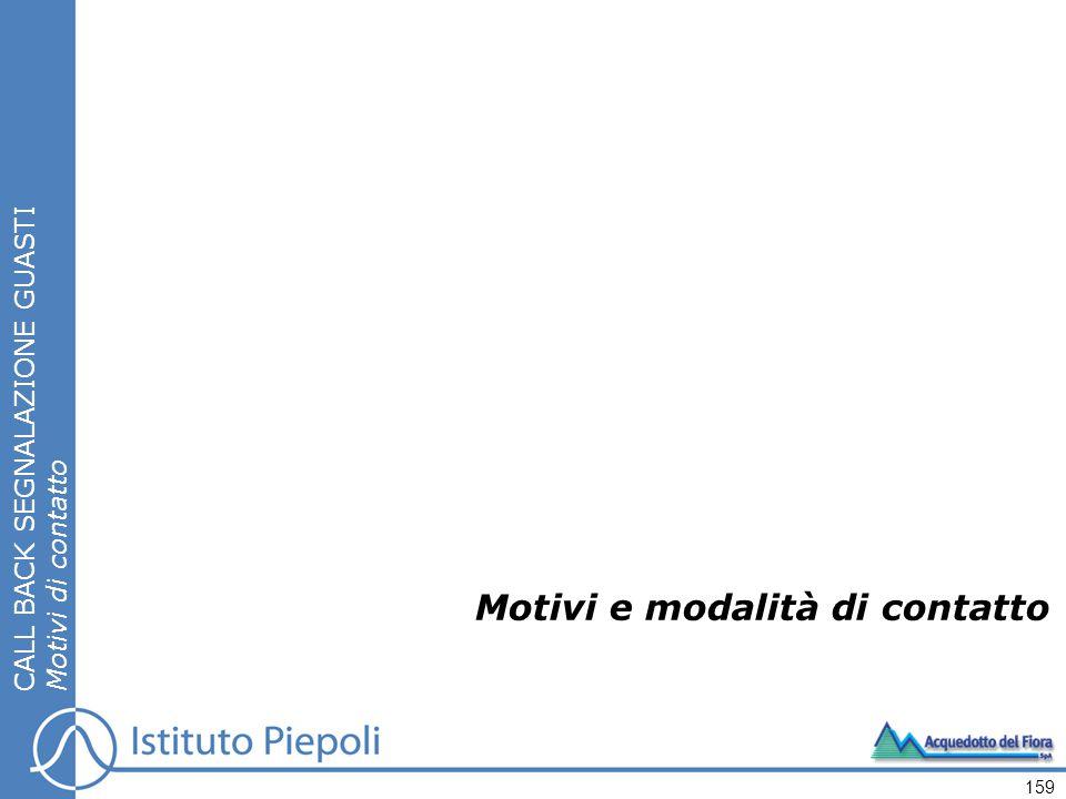 Motivi e modalità di contatto CALL BACK SEGNALAZIONE GUASTI Motivi di contatto 159