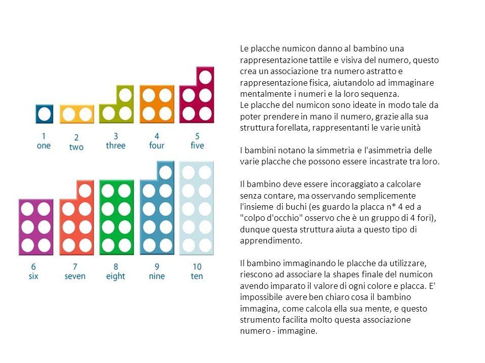 Le placche numicon danno al bambino una rappresentazione tattile e visiva del numero, questo crea un associazione tra numero astratto e rappresentazione fisica, aiutandolo ad immaginare mentalmente i numeri e la loro sequenza.