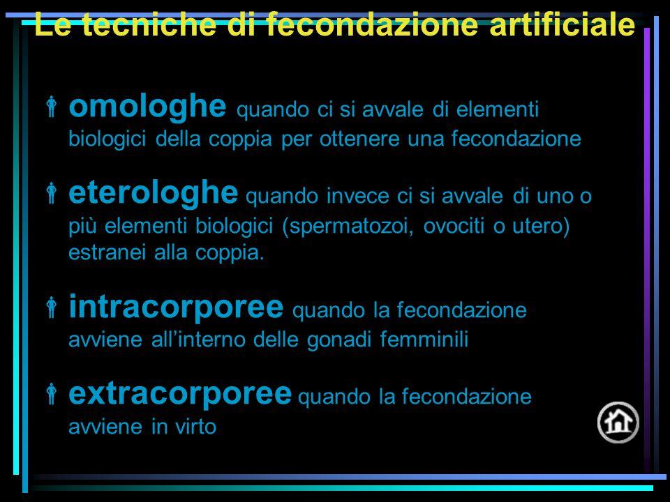 Le tecniche di fecondazione artificiale  omologhe quando ci si avvale di elementi biologici della coppia per ottenere una fecondazione  eterologhe quando invece ci si avvale di uno o più elementi biologici (spermatozoi, ovociti o utero) estranei alla coppia.