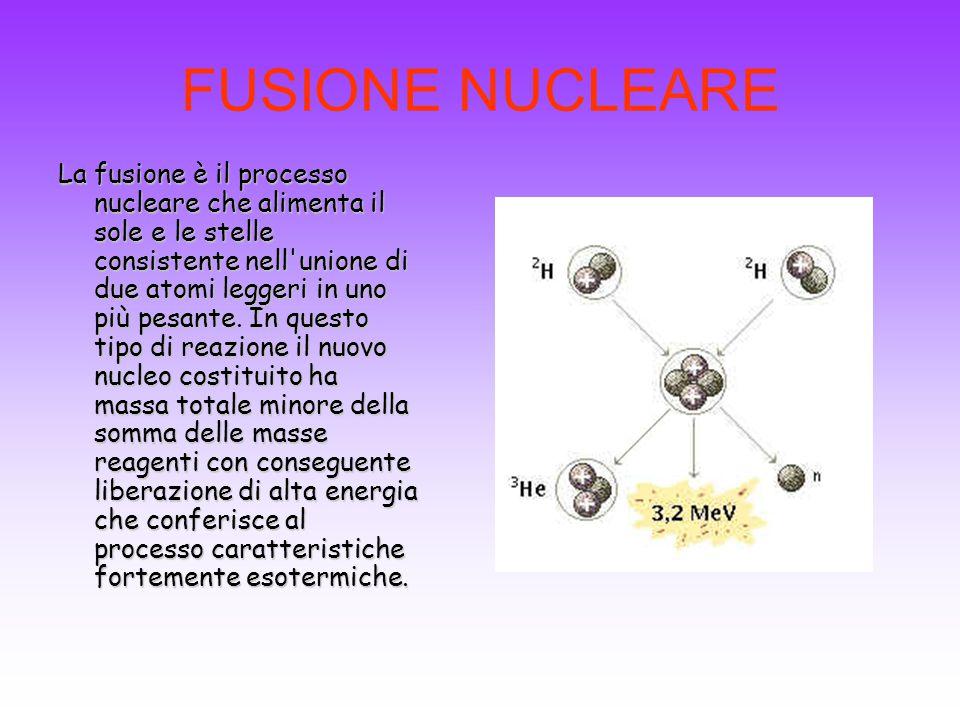 FUSIONE NUCLEARE La fusione è il processo nucleare che alimenta il sole e le stelle consistente nell'unione di due atomi leggeri in uno più pesante. I