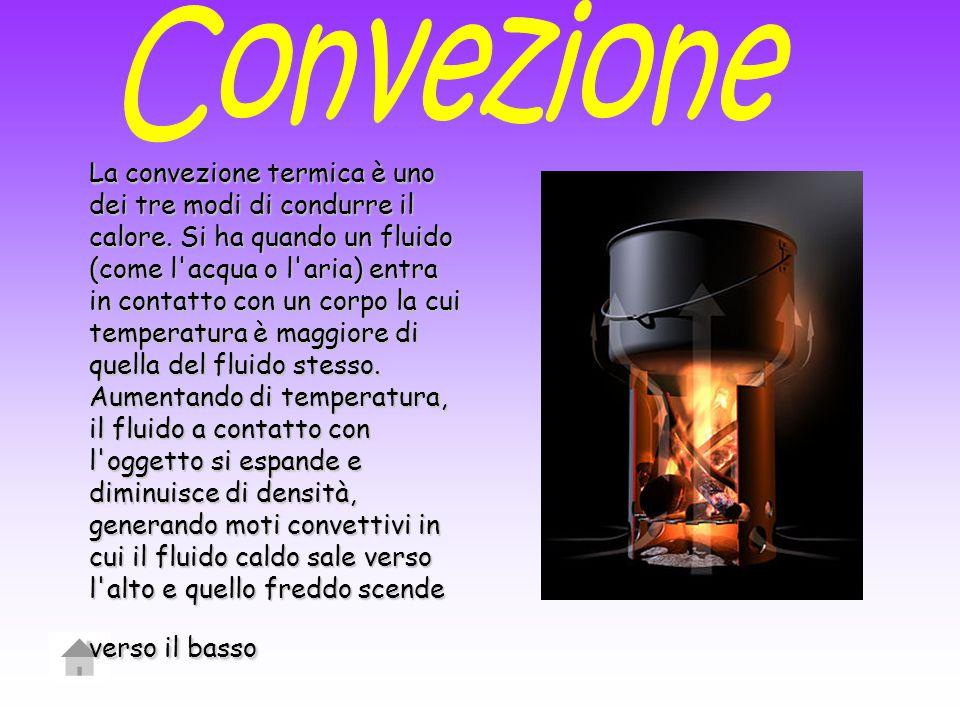 La convezione termica è uno dei tre modi di condurre il calore. Si ha quando un fluido (come l'acqua o l'aria) entra in contatto con un corpo la cui t