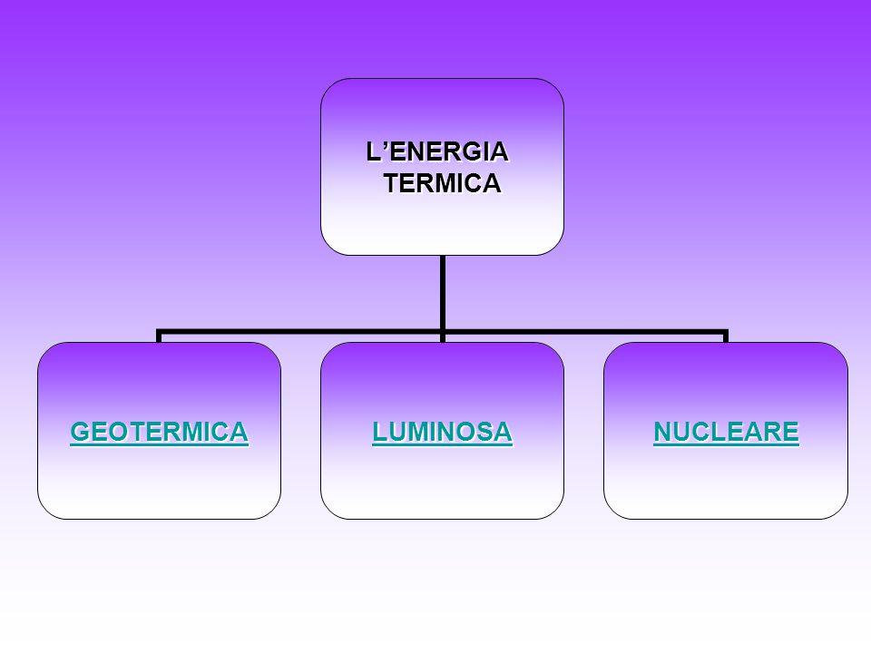 L'ENERGIATERMICA GEOTERMICA LUMINOSA NUCLEARE