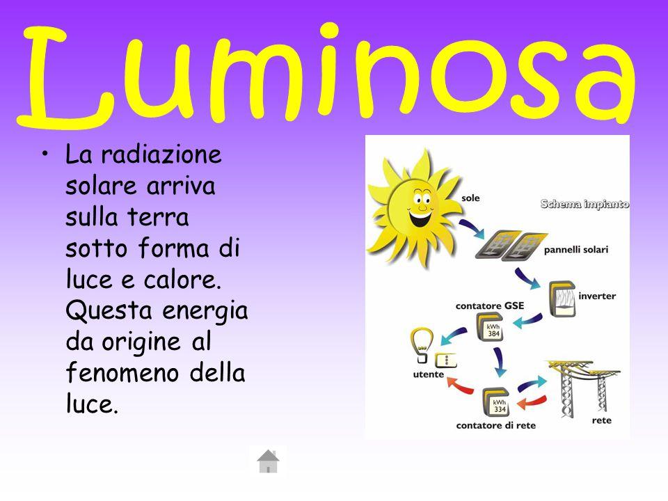 La radiazione solare arriva sulla terra sotto forma di luce e calore. Questa energia da origine al fenomeno della luce.