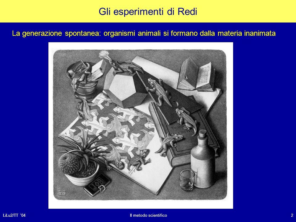 LiLu2/TT '04Il metodo scientifico2 Gli esperimenti di Redi La generazione spontanea: organismi animali si formano dalla materia inanimata