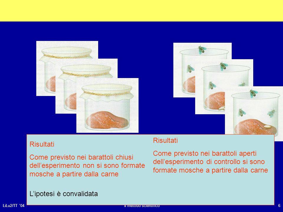 LiLu2/TT 04Il metodo scientifico6 Risultati Come previsto nei barattoli chiusi dell'esperimento non si sono formate mosche a partire dalla carne L'ipotesi è convalidata Risultati Come previsto nei barattoli aperti dell'esperimento di controllo si sono formate mosche a partire dalla carne