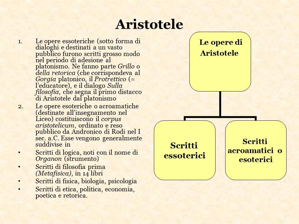 Aristotele 1.Le opere essoteriche (sotto forma di dialoghi e destinati a un vasto pubblico furono scritti grosso modo nel periodo di adesione al plato