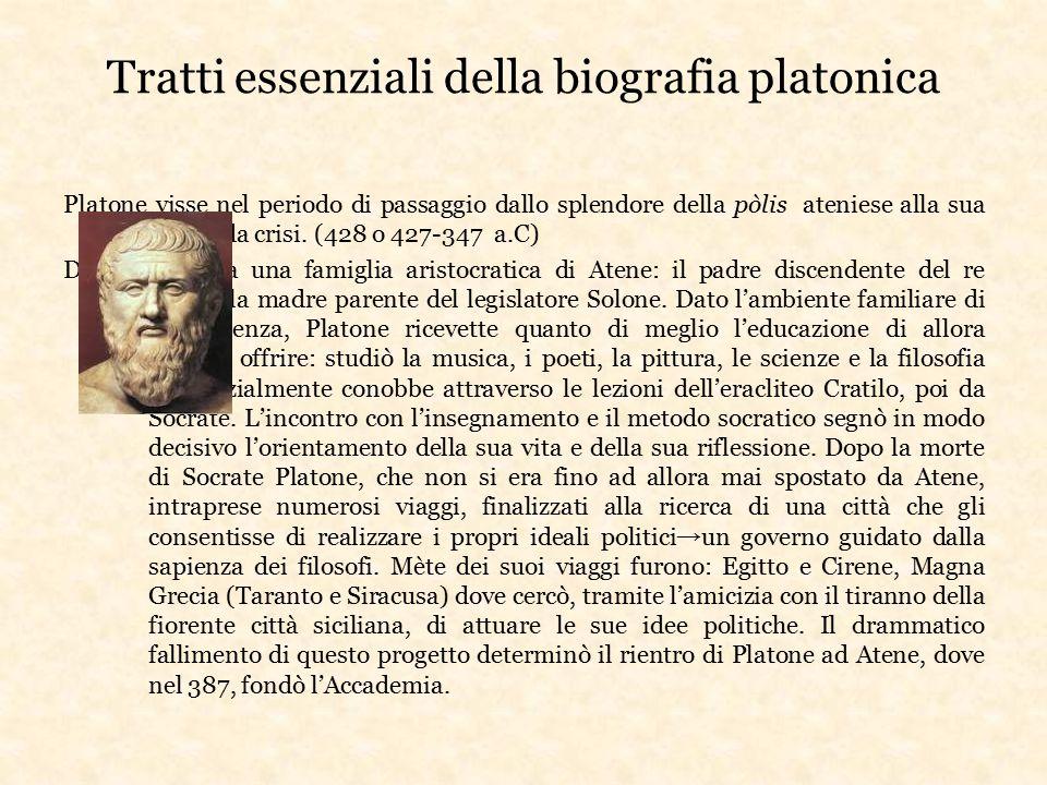 Tratti essenziali della biografia platonica Platone visse nel periodo di passaggio dallo splendore della pòlis ateniese alla sua profonda crisi. (428