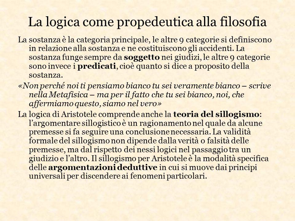 La logica come propedeutica alla filosofia La sostanza è la categoria principale, le altre 9 categorie si definiscono in relazione alla sostanza e ne