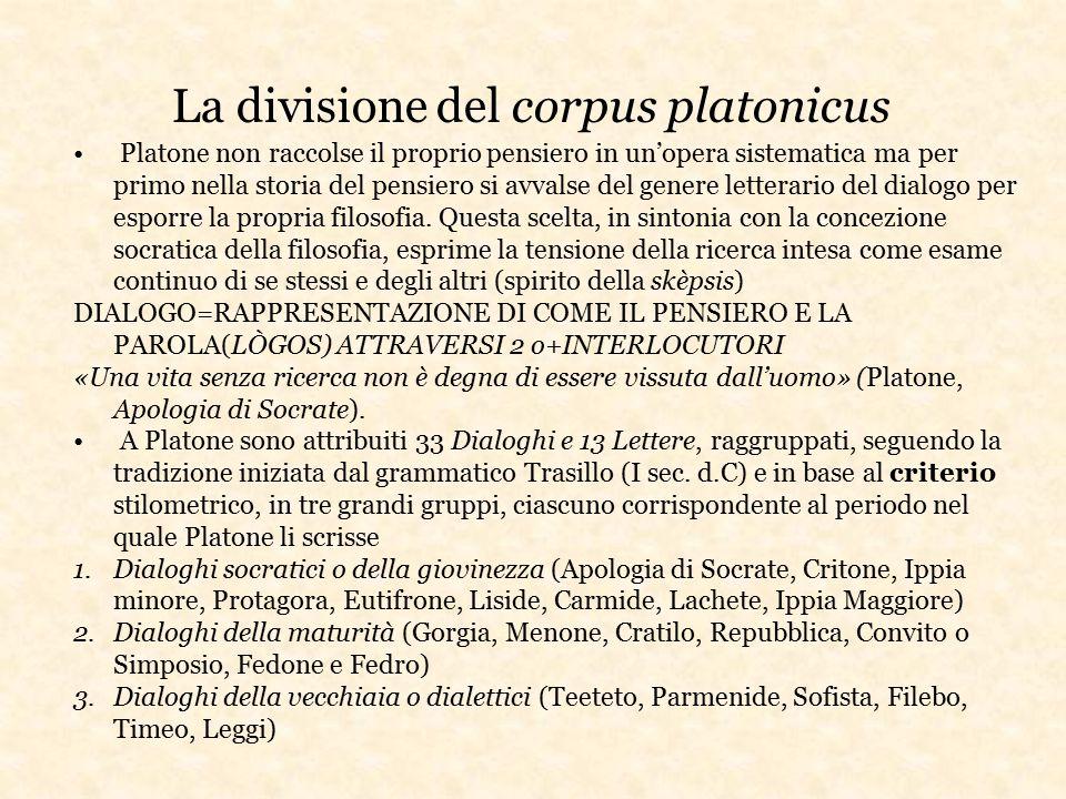 La divisione del corpus platonicus Platone non raccolse il proprio pensiero in un'opera sistematica ma per primo nella storia del pensiero si avvalse