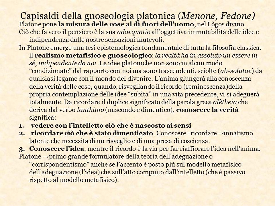 Capisaldi della gnoseologia platonica (Menone, Fedone) Platone pone la misura delle cose al di fuori dell'uomo, nel Lògos divino. Ciò che fa vero il p