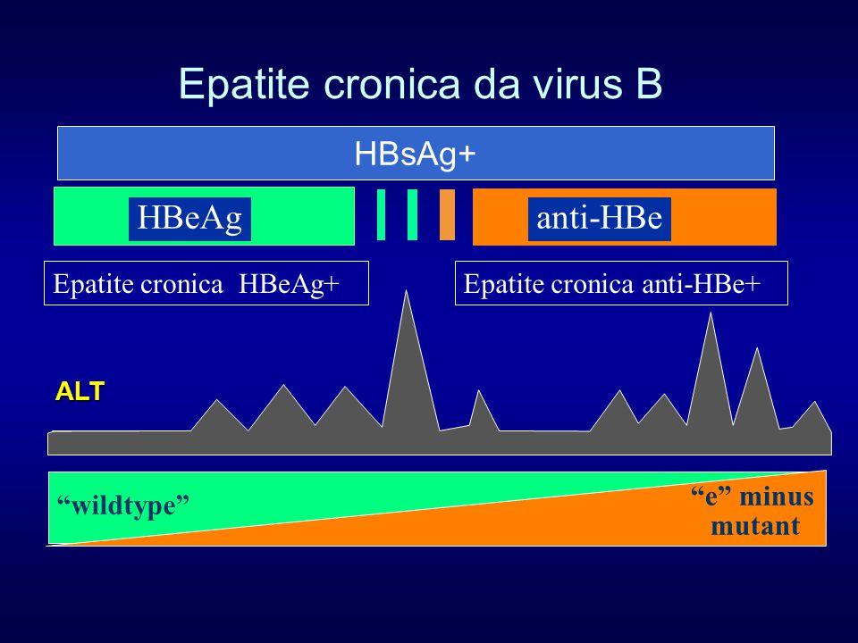 Infezione acuta da HBV Epatite cronica da HBV Portatore inattivo di HBV Epatite B risolta HBsAg neg anti-HBs pos anti-HBC pos anti-HBe pos HBV- DNA neg ALT normali HBsAg pos HBeAg o anti-HBe pos HBV- DNA pos o neg ALT elevate/normali HBsAg pos anti-HBe pos HBV- DNA neg ALT normali