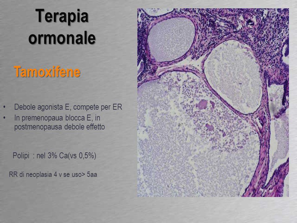 Debole agonista E, compete per ER In premenopaua blocca E, in postmenopausa debole effetto Tamoxifene Terapia ormonale RR di neoplasia 4 v se uso> 5aa