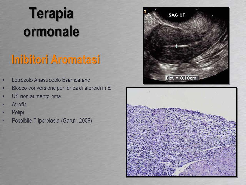 Letrozolo Anastrozolo Esamestane Blocco conversione periferica di steroidi in E US non aumento rima Atrofia Polipi Possibile T iperplasia (Garuti, 200