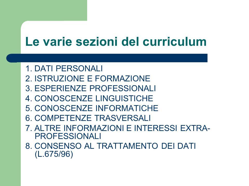Le varie sezioni del curriculum 1. DATI PERSONALI 2. ISTRUZIONE E FORMAZIONE 3. ESPERIENZE PROFESSIONALI 4. CONOSCENZE LINGUISTICHE 5. CONOSCENZE INFO