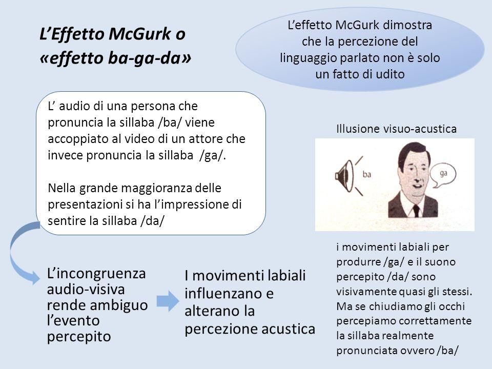 L'Effetto McGurk o «effetto ba-ga-da » I movimenti labiali influenzano e alterano la percezione acustica L'incongruenza audio-visiva rende ambiguo l'e