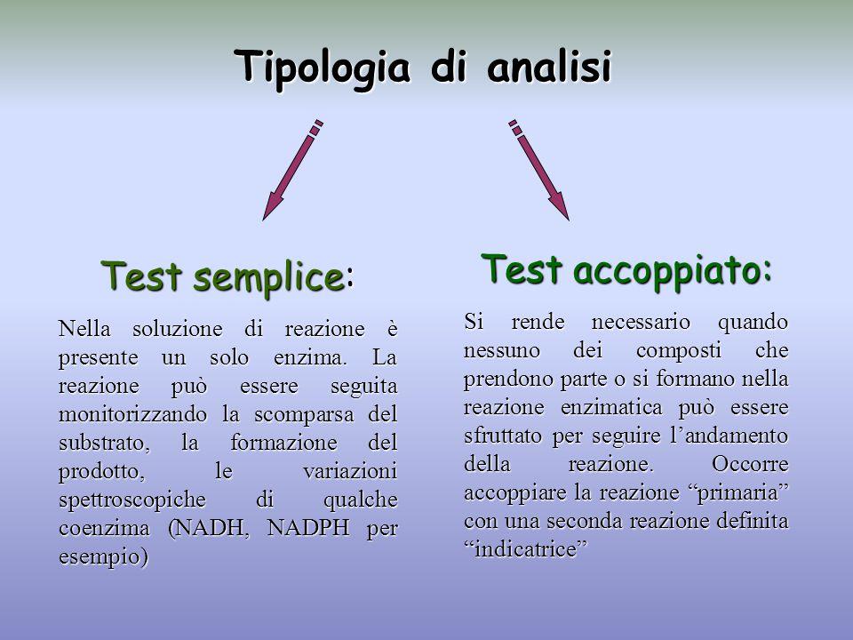 Tipologia di analisi Test semplice: Nella soluzione di reazione è presente un solo enzima. La reazione può essere seguita monitorizzando la scomparsa