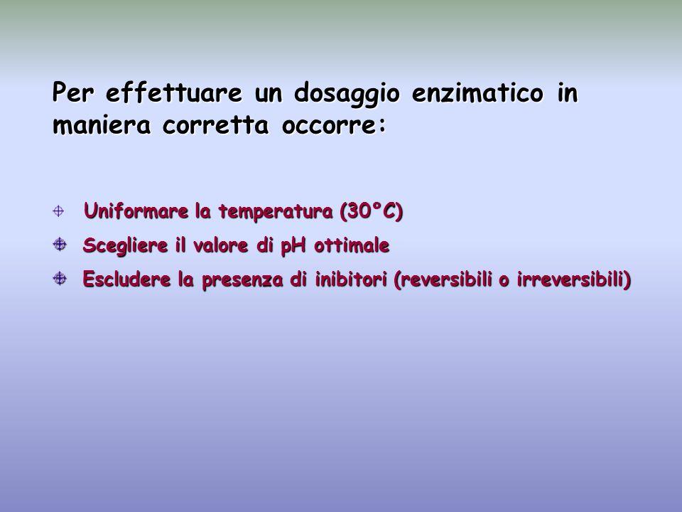 Per effettuare un dosaggio enzimatico in maniera corretta occorre: Uniformare la temperatura (30°C) Scegliere il valore di pH ottimale Scegliere il va