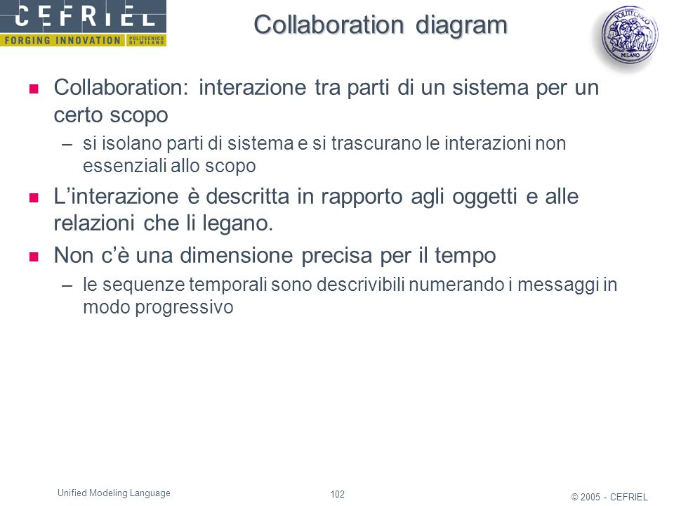 102 © 2005 - CEFRIEL Unified Modeling Language Collaboration diagram Collaboration: interazione tra parti di un sistema per un certo scopo –si isolano