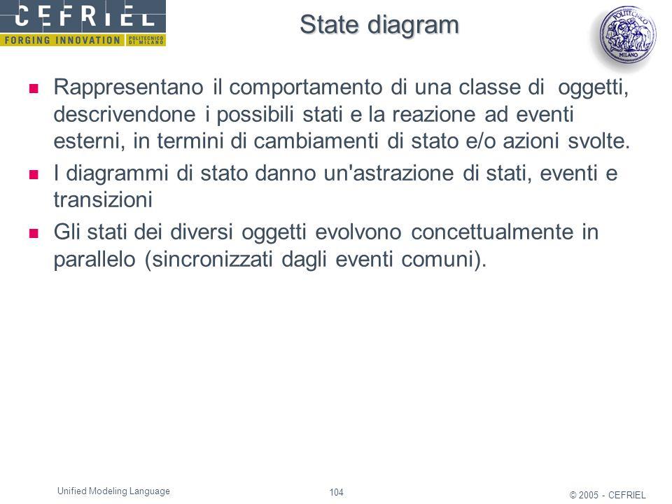 104 © 2005 - CEFRIEL Unified Modeling Language State diagram Rappresentano il comportamento di una classe di oggetti, descrivendone i possibili stati