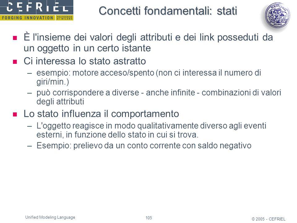 105 © 2005 - CEFRIEL Unified Modeling Language Concetti fondamentali: stati È l'insieme dei valori degli attributi e dei link posseduti da un oggetto