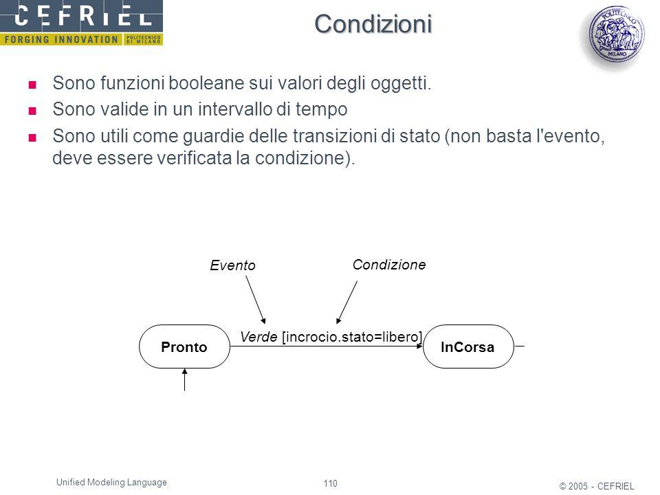 110 © 2005 - CEFRIEL Unified Modeling Language Pronto Verde [incrocio.stato=libero] InCorsa Condizione Evento Condizioni Sono funzioni booleane sui va