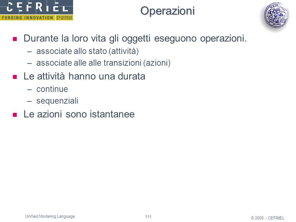 111 © 2005 - CEFRIEL Unified Modeling Language Operazioni Durante la loro vita gli oggetti eseguono operazioni. –associate allo stato (attività) –asso