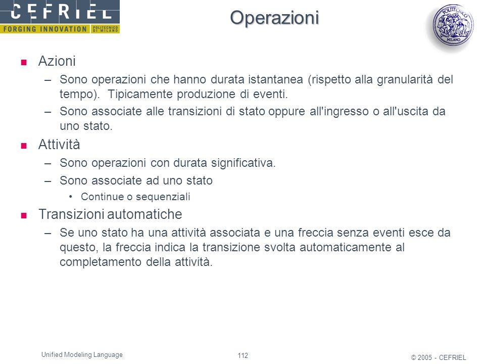 112 © 2005 - CEFRIEL Unified Modeling Language Operazioni Azioni –Sono operazioni che hanno durata istantanea (rispetto alla granularità del tempo). T