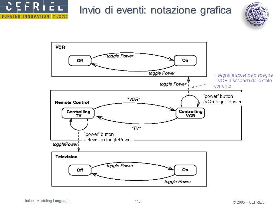 """116 © 2005 - CEFRIEL Unified Modeling Language Invio di eventi: notazione grafica Il segnale accende o spegne Il VCR a seconda dello stato corrente """"p"""