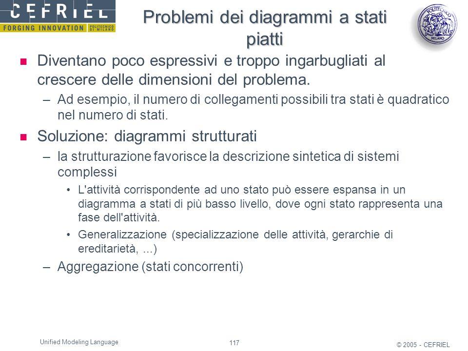 117 © 2005 - CEFRIEL Unified Modeling Language Problemi dei diagrammi a stati piatti Diventano poco espressivi e troppo ingarbugliati al crescere dell